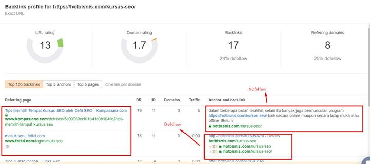 hasil backlink dari ahrefs